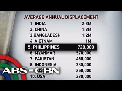 Bandila: Pilipinas, kabilang sa mga bansang may mataas na 'displacement risk'