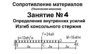 Сопротивление материалов. Занятие 4. Определение внутренних усилий M Q. Изгиб консольной балки