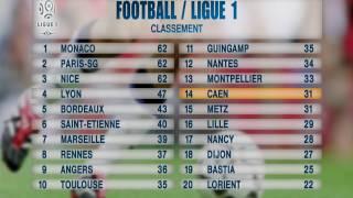 Football L1 Resultat Stade Malherbe 5 mars