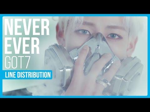GOT7 - Never Ever Line Distribution (Color Coded)