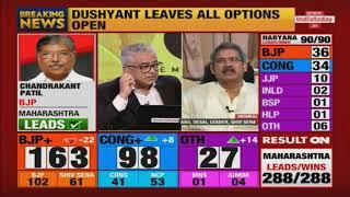 Maharashtra Results : Congress' Zeesham Siddiqui Defeats Shiv Sena's Mahadeshwar In Bandra