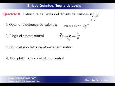 Estructura De Lewis Del Dióxido De Carbono Co2 Youtube