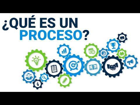 ¿qué-es-un-proceso?-[abiztar]