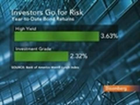Bond, Equities Markets May See Return of Risk Trade: Video