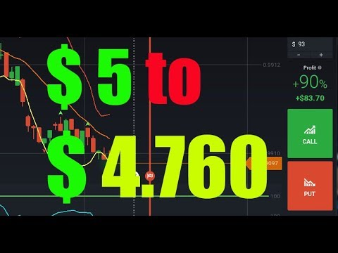 Binary options 90 win