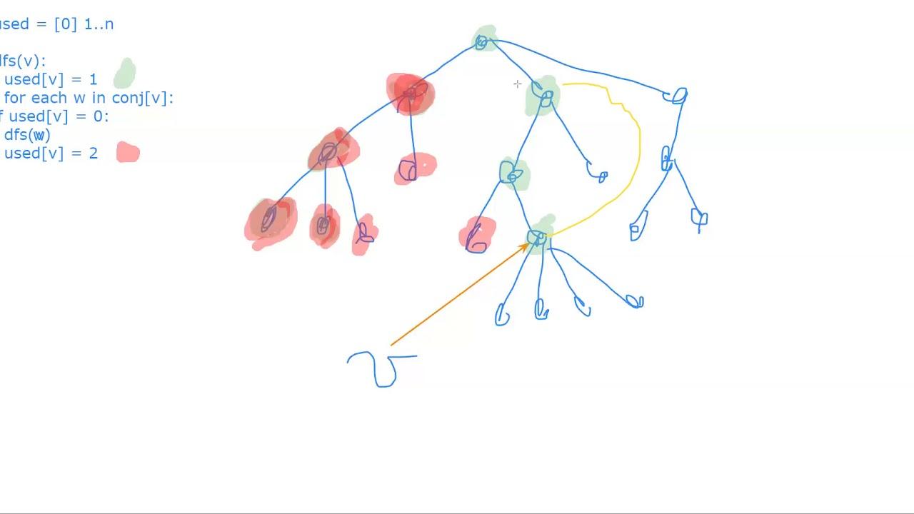Графы 3.1 - YouTube
