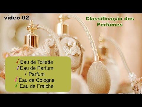 termos-da-perfumaria---classificação-dos-perfumes-#video02
