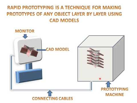 LEARN AND GROW !! RAPID PROTOTYPING PROCESS !