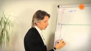 Привлечение денег  Урок № 5   Техника безопасности