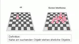 Wahrnehmung: Garner Interferenz (english annotations)