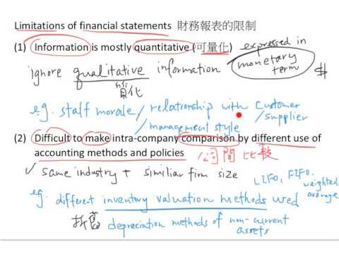 Financial Statements 11 - Limitations of Financial Statements