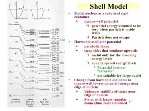chem 312 Lect 8 Nuclear force Structure models show