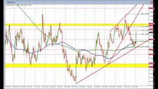 Gambar cover ForexLive forex trading video: A technical look at the EURUSD, GBPUSD and USDJPY