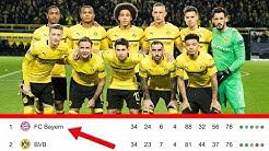 Nachteile für BVB?! Bringt der Spielplan Bayern die Meisterschaft?!