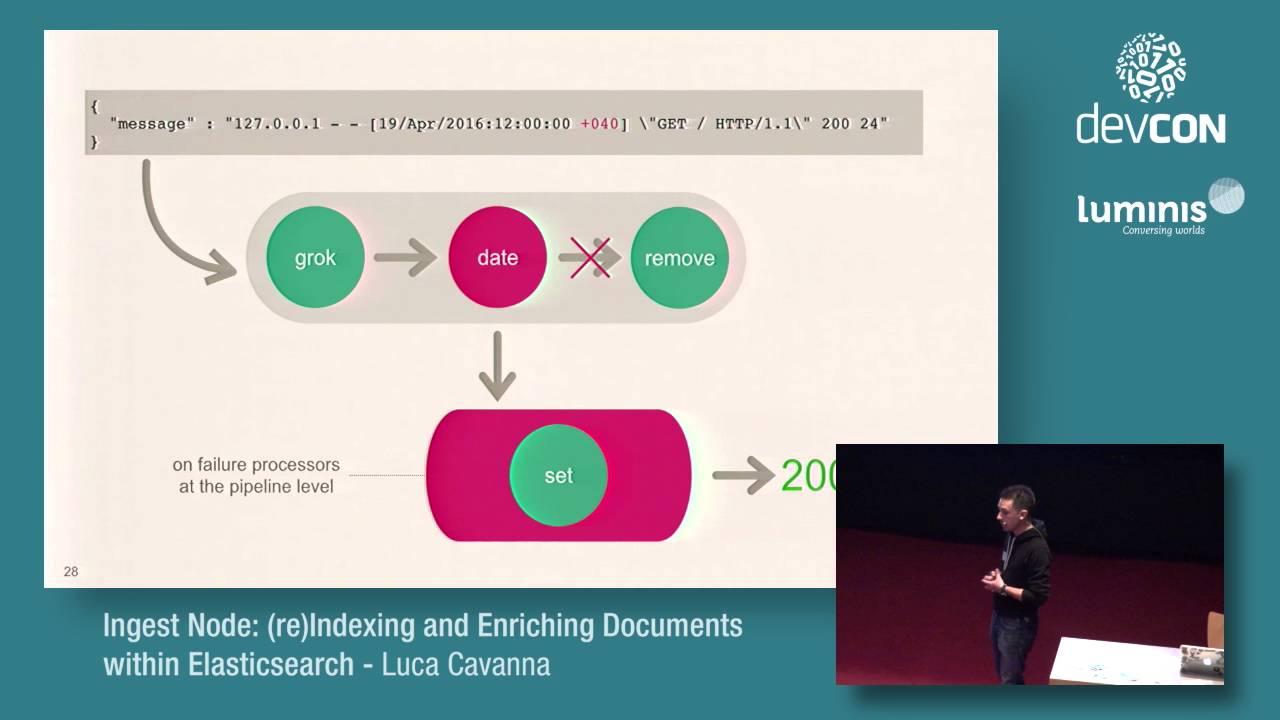 Ingest Node: (re)Indexing and Enriching Docs within ElasticSearch - Luca  Cavanna [DevCon 2016]