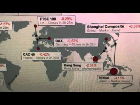 Wall Street Falls -295 And World Markets Tumble.....
