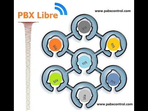 Demo: PBX Software GPL Gratis & PABXControl Asterisk Guardián.