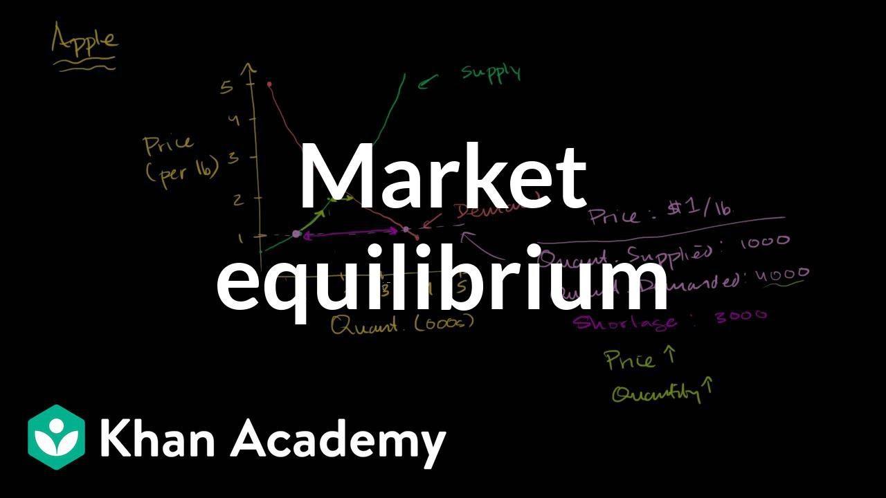 Market equilibrium | Supply, demand, and market equilibrium |  Microeconomics | Khan Academy