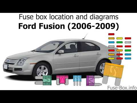 Fuse box location and diagrams: Ford Fusion (2006-2009)