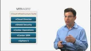 VMware vSphere Delivers Greater Value and Lower TCO than Microsoft Hyper-V