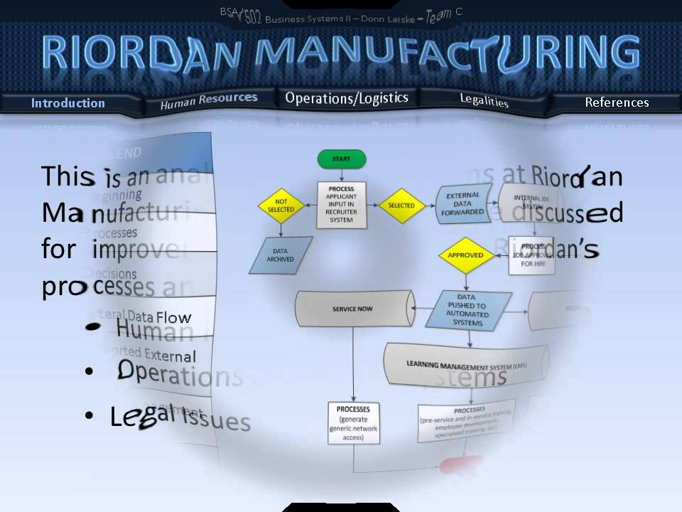 riordan manufacturing information system proposal Riordan business systems proposal team c carl ruf david mack benjamin rodriguez jr information systems used in companies where employees create diferent methods of sharing riordan manufacturing new system proposal: dbms presented by: learning team d.
