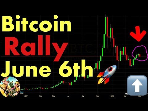 How Bitcoin's BIG Rally Could Start Exactly on June 6th