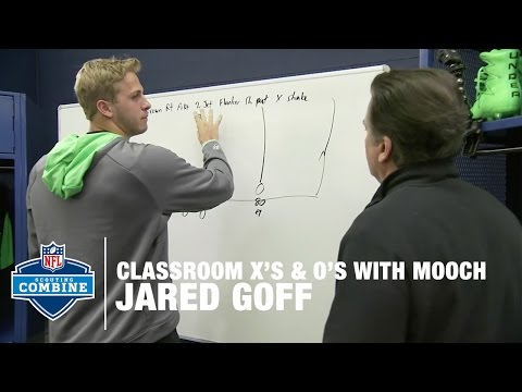 Jared Goff (Cal, QB) Shows Off Football IQ in Classroom | 2016 NFL Combine Primetime