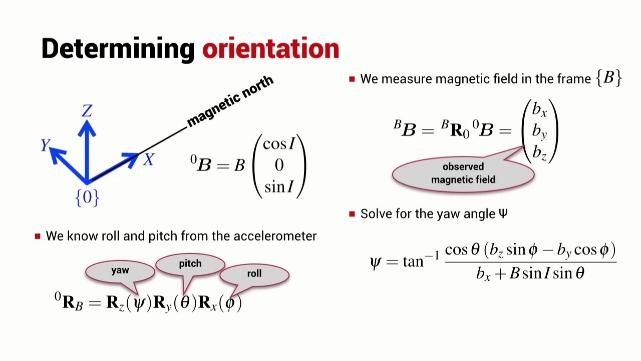 Using magnetometers | Robot Academy
