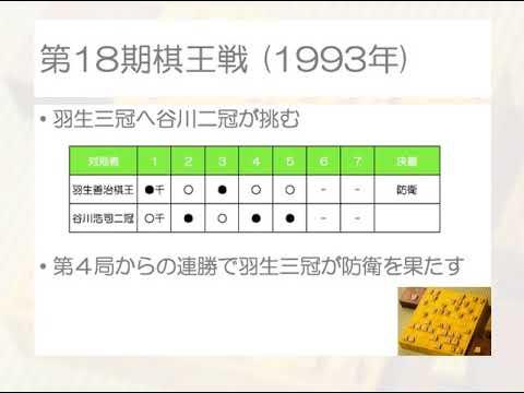 羽生善治と谷川浩司の将棋タイトル戦の対戦成績まとめ!第2回