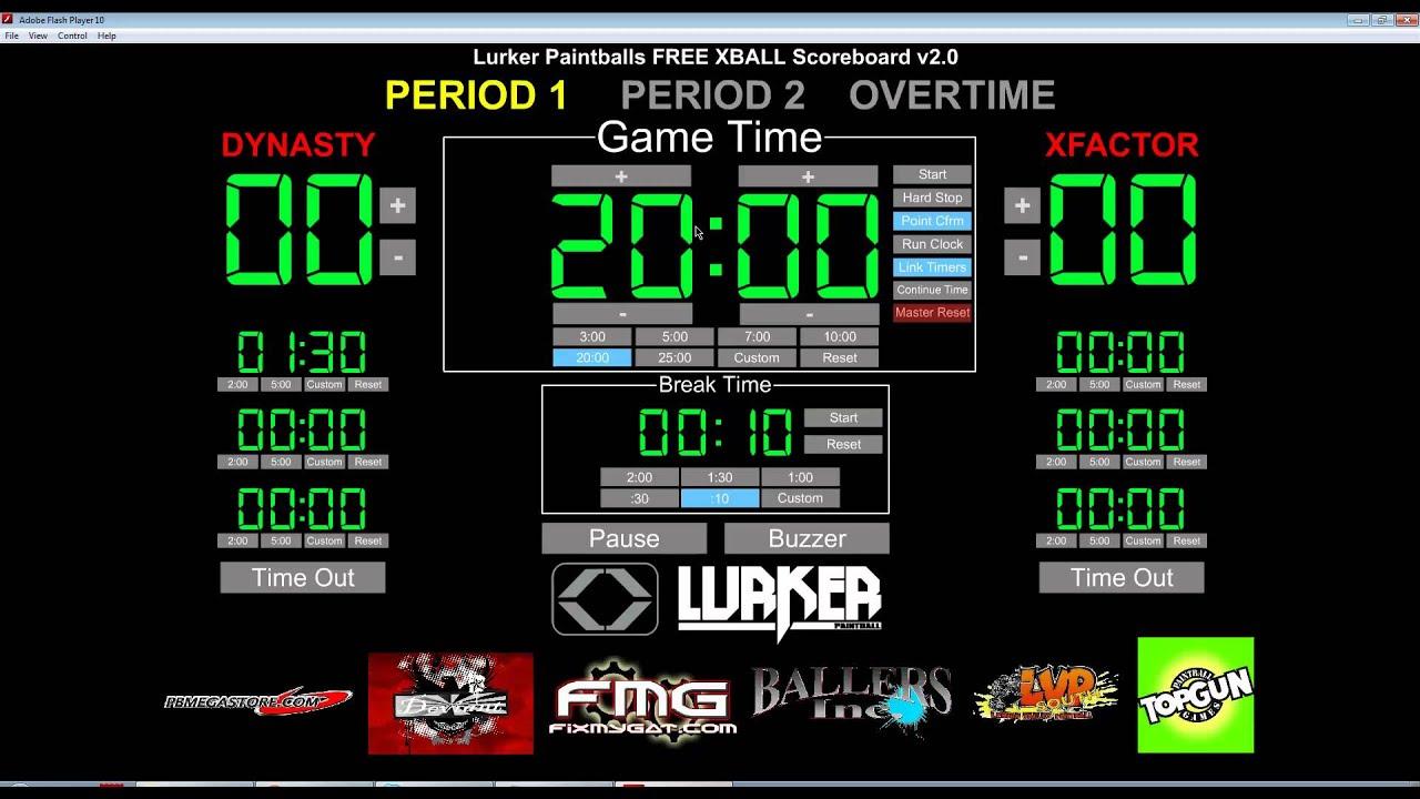 Basketball Scoreboards LED & Digital Video Displays