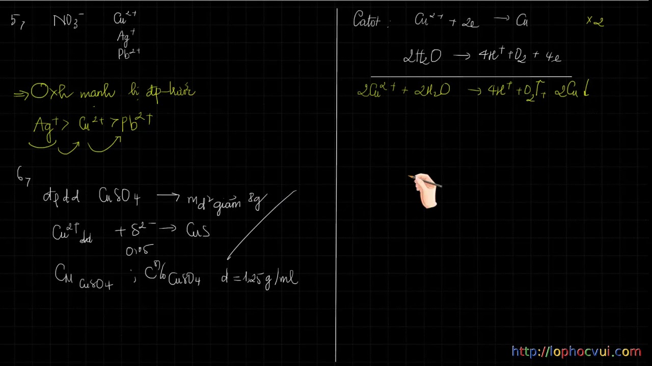 Hóa học 12- Bài 22   Sự điện phân   Hướng dẫn giải bài tập- RẤT HẤP DẪN