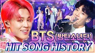 #LifeGoesOn #BTS Goes On 💜 7인 7색 다채로움🌈 가득한 #방탄소년단 타이틀곡 무대 스페셜⭐ [대케가수]
