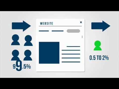 Increasing Web Traffic Increasing Web Traffic hqdefault