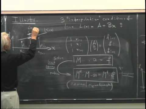 Introduction to Scattered Data Approximation