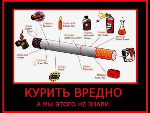 В помощь бросающим курить - симптомы и последствия.