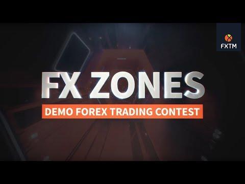 FX ZONES: DEMO TRADING CONTEST 2017