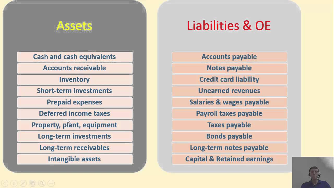 Accounting Balance Sheet | The Accounting Equation And The Balance Sheet Made Simple Cma