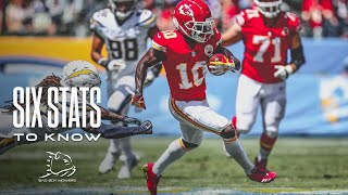 Chiefs vs. Chargers | Six Stats to Know