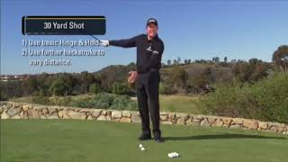 GOLF Pitching by Pнil Mickleson (Golf Tips Edit)