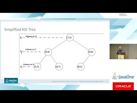 How Multidimensional Search Trees Speed Up a Java Connection Pool