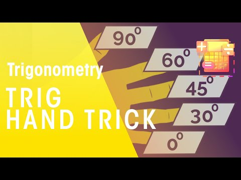 Exact Trig Values - Hand Trick | Trigonometry | Maths | FuseSchool
