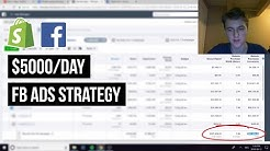 $5K/Day Facebook Ads Scaling Strategy For Dropshipping & E-Commerce [Step-By-Step]