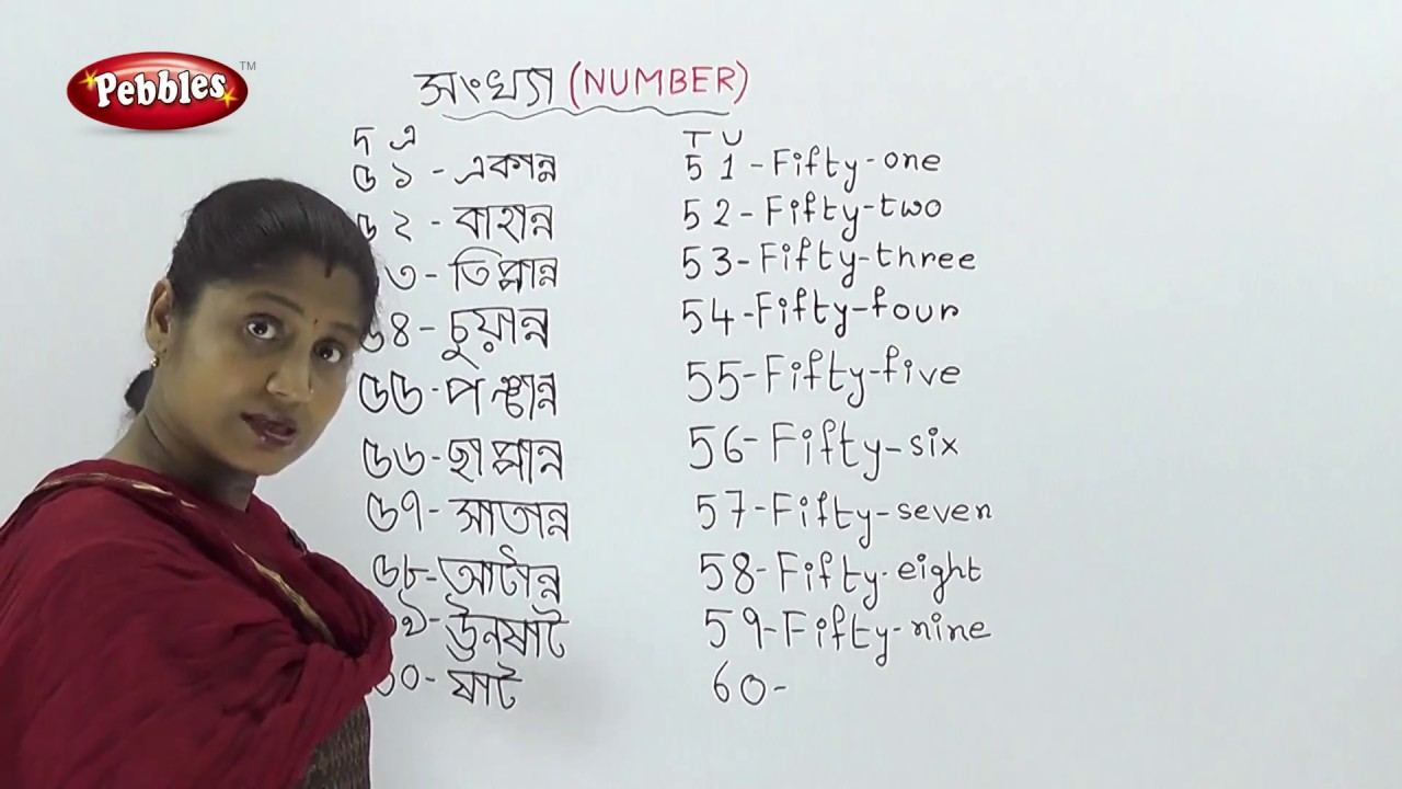 Writing numbers in an essay