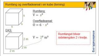 Rumfang og overfladeareal i en kube