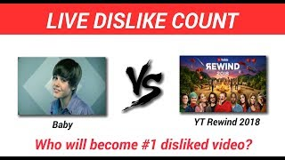 👎 LIVE DISLIKE COUNTER - YouTube Rewind VS Baby - GIVEAWAYS - 24/7 - 1080p 👎