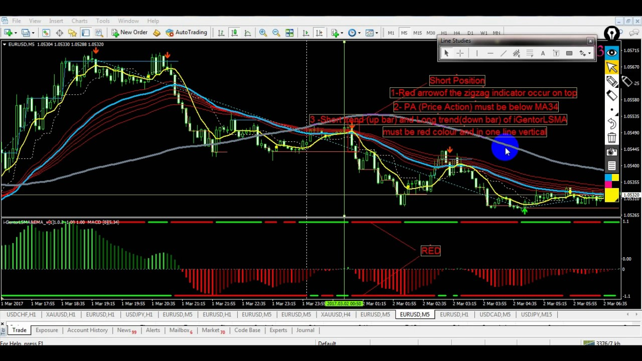 Forex Trading Platforms Download | Forex Supreme Scalper Trading System Free Download