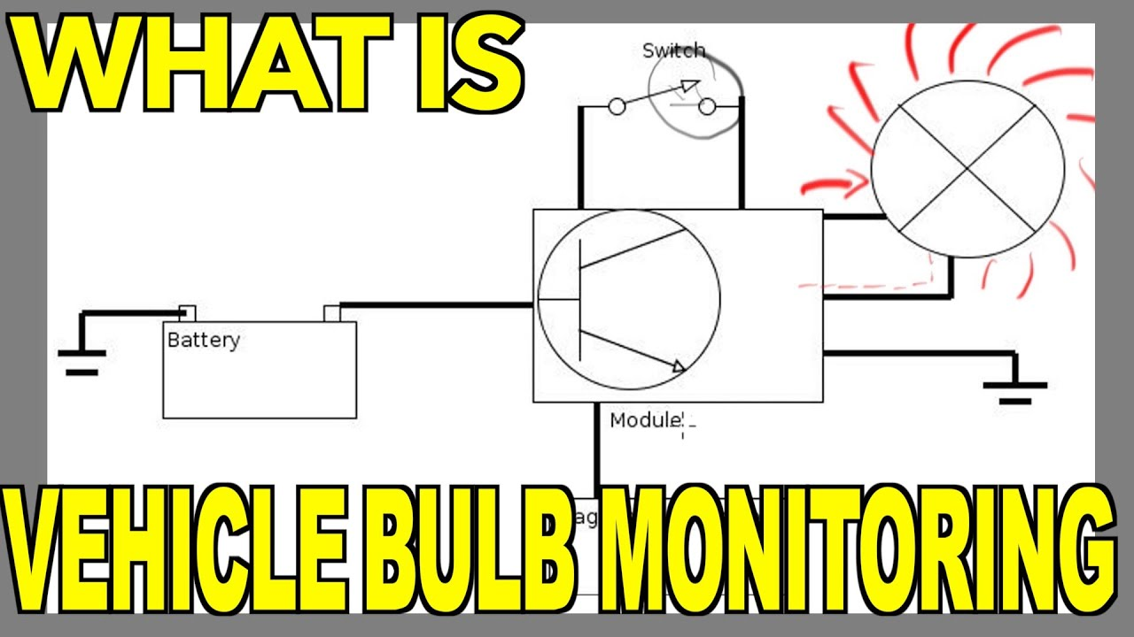 What Is Vehicle Bulb Monitoring Youtube Bmw Dashboard Warning Lights Symbols On Car Wiring Schematic