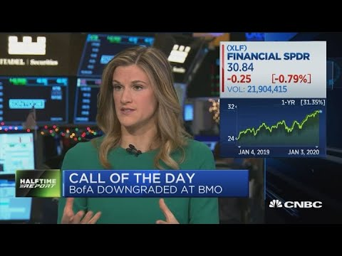 Analyst says Bank of America stock has run its course
