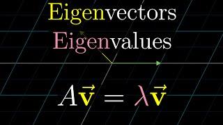 Eigenvectors and eigenvalues | Essence of linear algebra, chapter 13