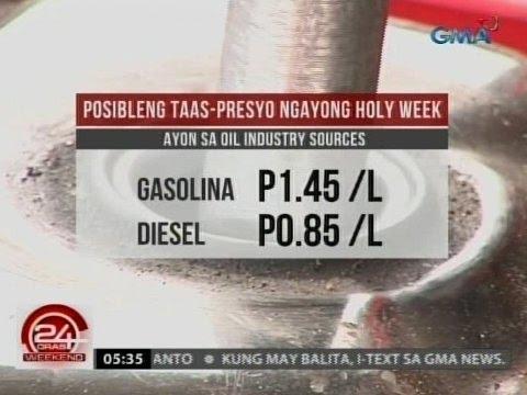 24 Oras: P1.50/L, posibleng taas-presyo sa gasolina ngayong Holy Week